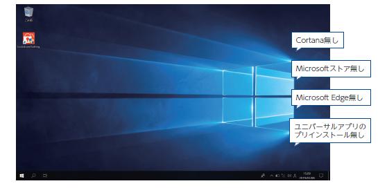 Windows Embedded OSとは   エプソンダイレクトショップ
